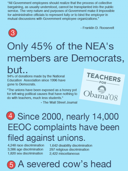 This Aint Your Daddy's Union   Infographic