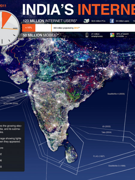 This Amazing Photo Of Nighttime India Is An Internet Sensation Infographic