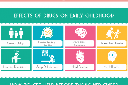 This is How Drugs Affect Your Baby During Pregnancy Infographic