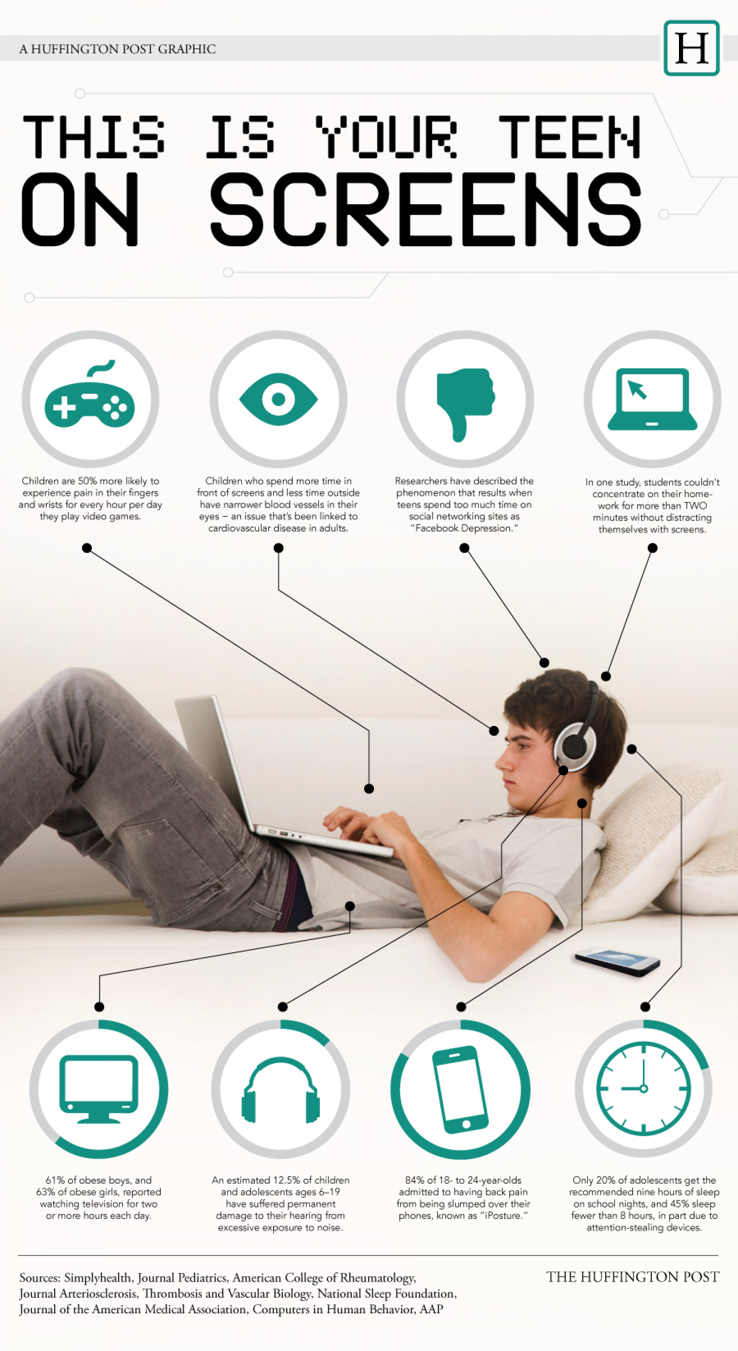 This Is Your Teen On Screens Infographic