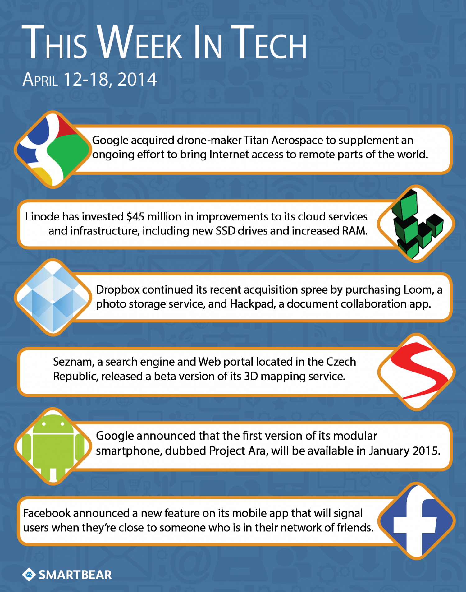 This Week in Tech (April 12-18) Infographic