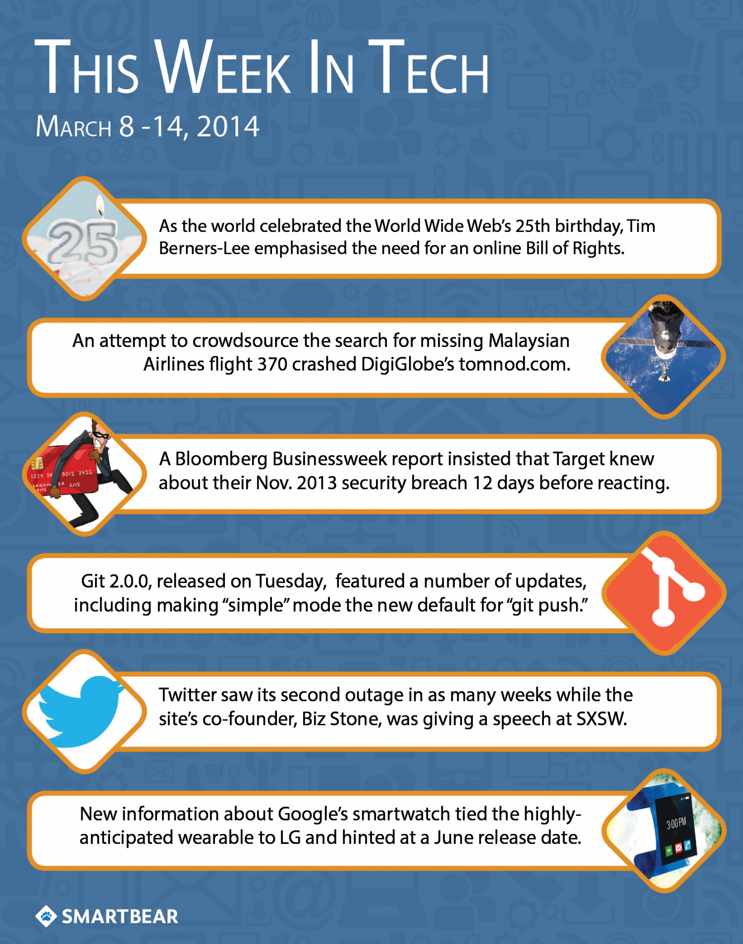 This Week in Tech (March 8-14) Infographic