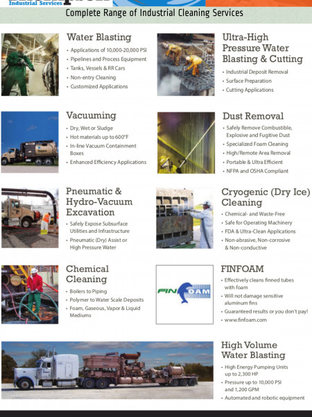 Thompsonindustrial cleaning services Infographic