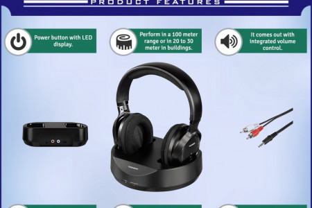 Thomson Whp3001bk Wireless Headphones Infographic