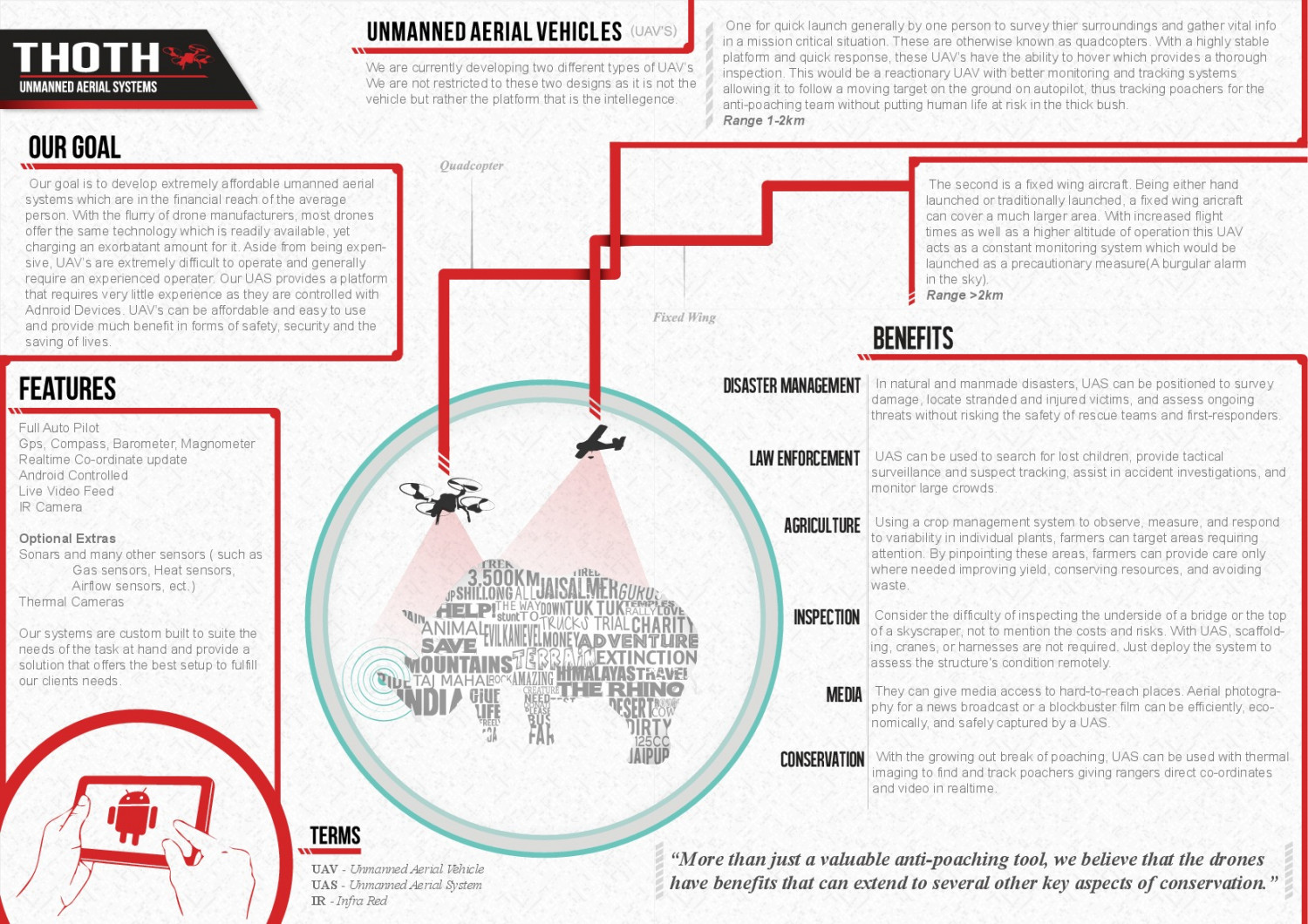 Thoth Presentation Poster Infographic