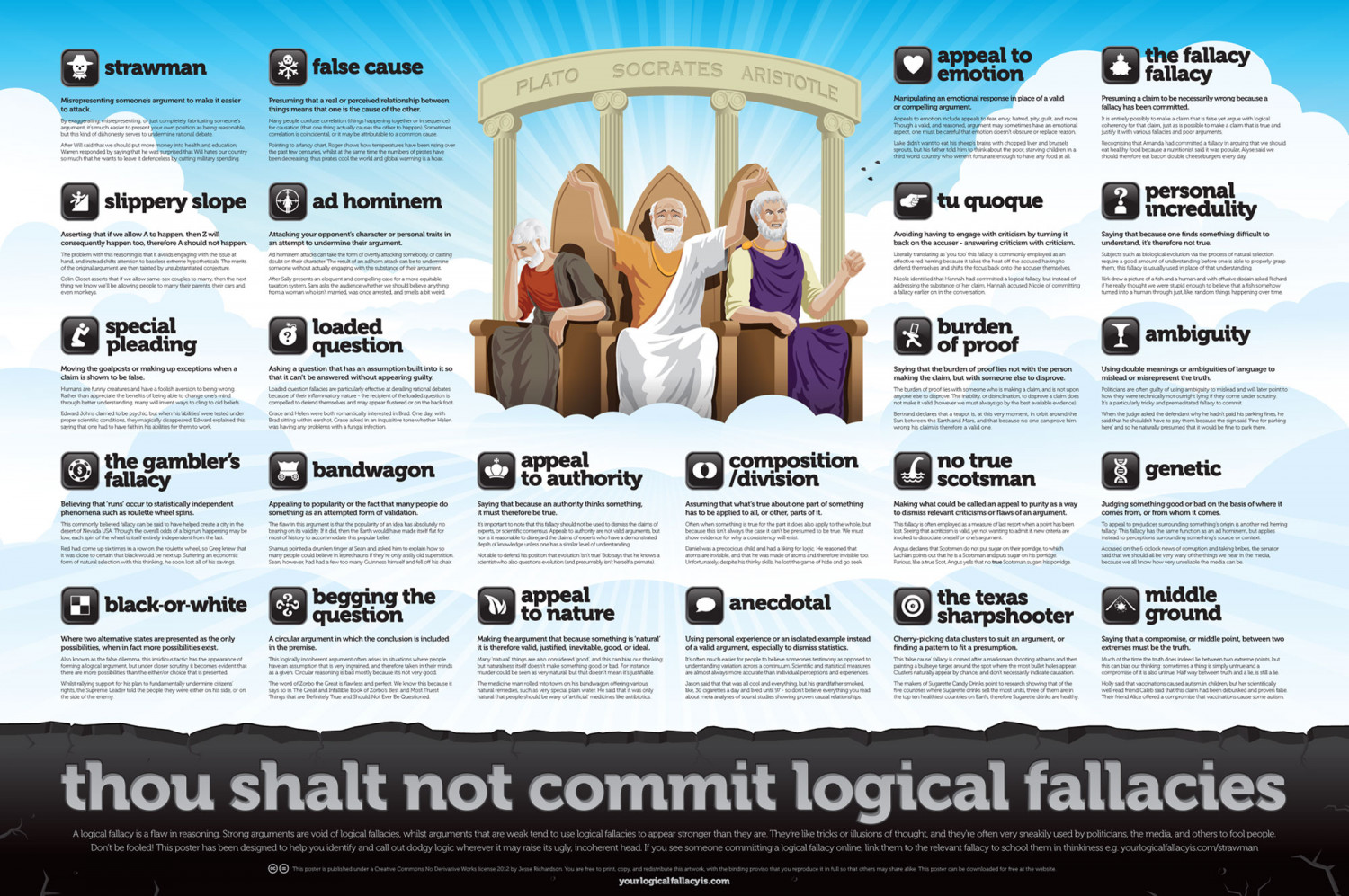 http://thumbnails-visually.netdna-ssl.com/thou-shalt-not-commit-logical-fallacies_52741301b362e_w1500.jpg