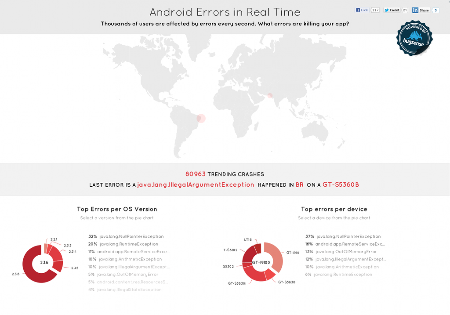 Android Errors in Real Time Infographic