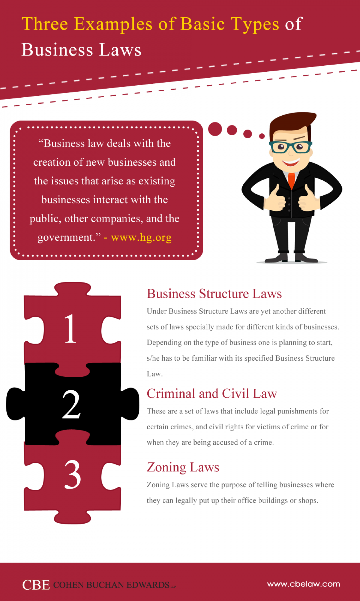 three examples of basic types of business laws visual ly three examples of basic types of business laws infographic