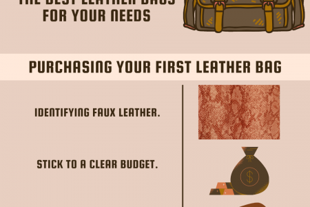 Three tips for buying the best leather bags for your needs Infographic