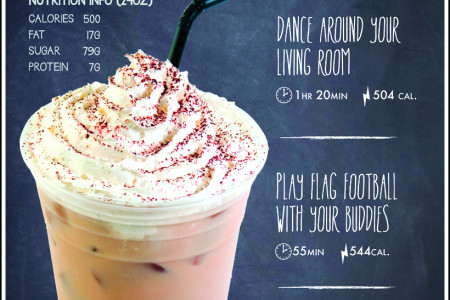 Three Ways to Burn Off That Large Iced Mocha Coffee Infographic