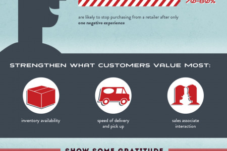 Thriving (Not Just Surviving) During the Holidays Infographic