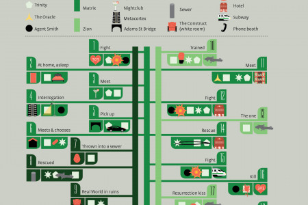 Through the Matrix Infographic