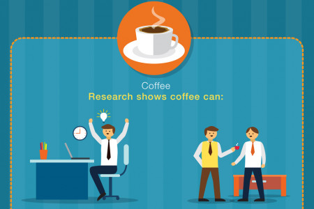 Time for a Break: Break Room Hacks for Workplace Productivity Infographic