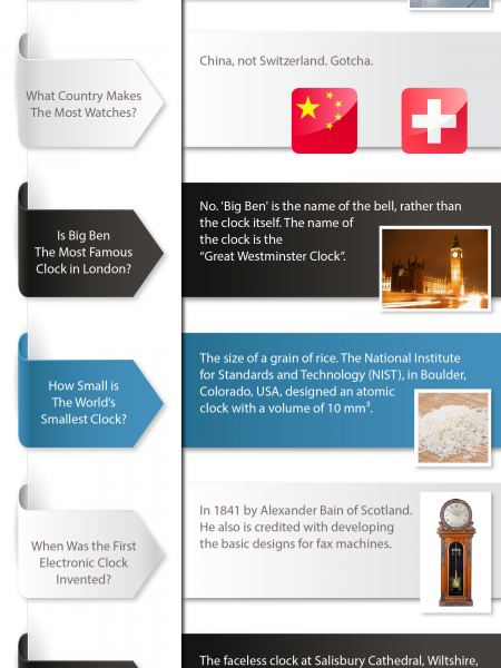 Time For A Clock Infographic Infographic