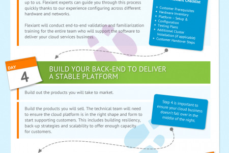 Time to Market with Cloud Management- Infographic Infographic
