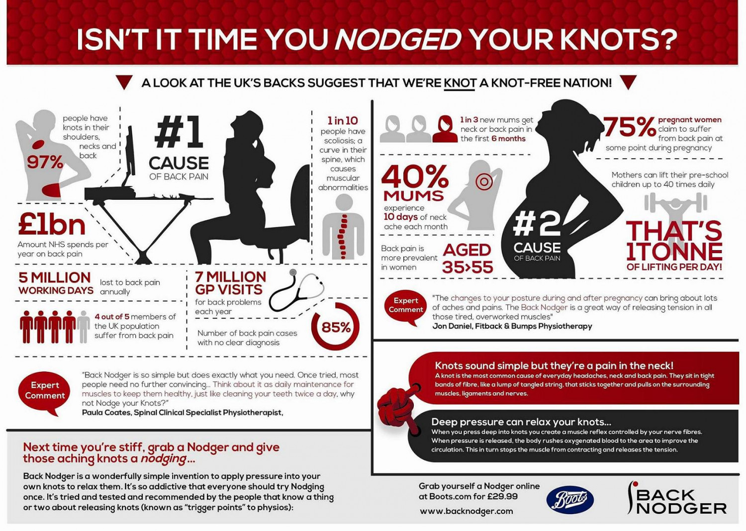 Time to Nodge Your Knots Infographic