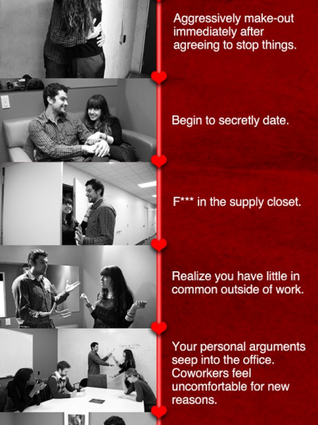 Timeline of an Office Romance Infographic