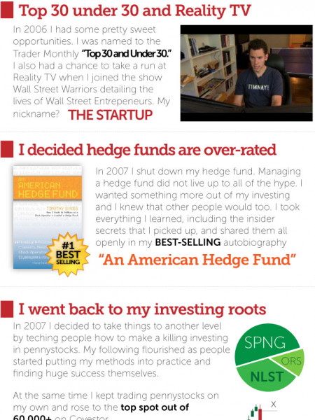 Timothy Sykes' Life  Infographic