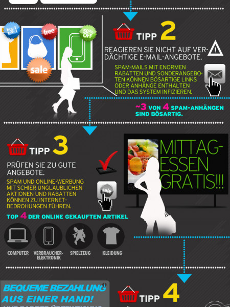 Tip for Online Shopping Infographic