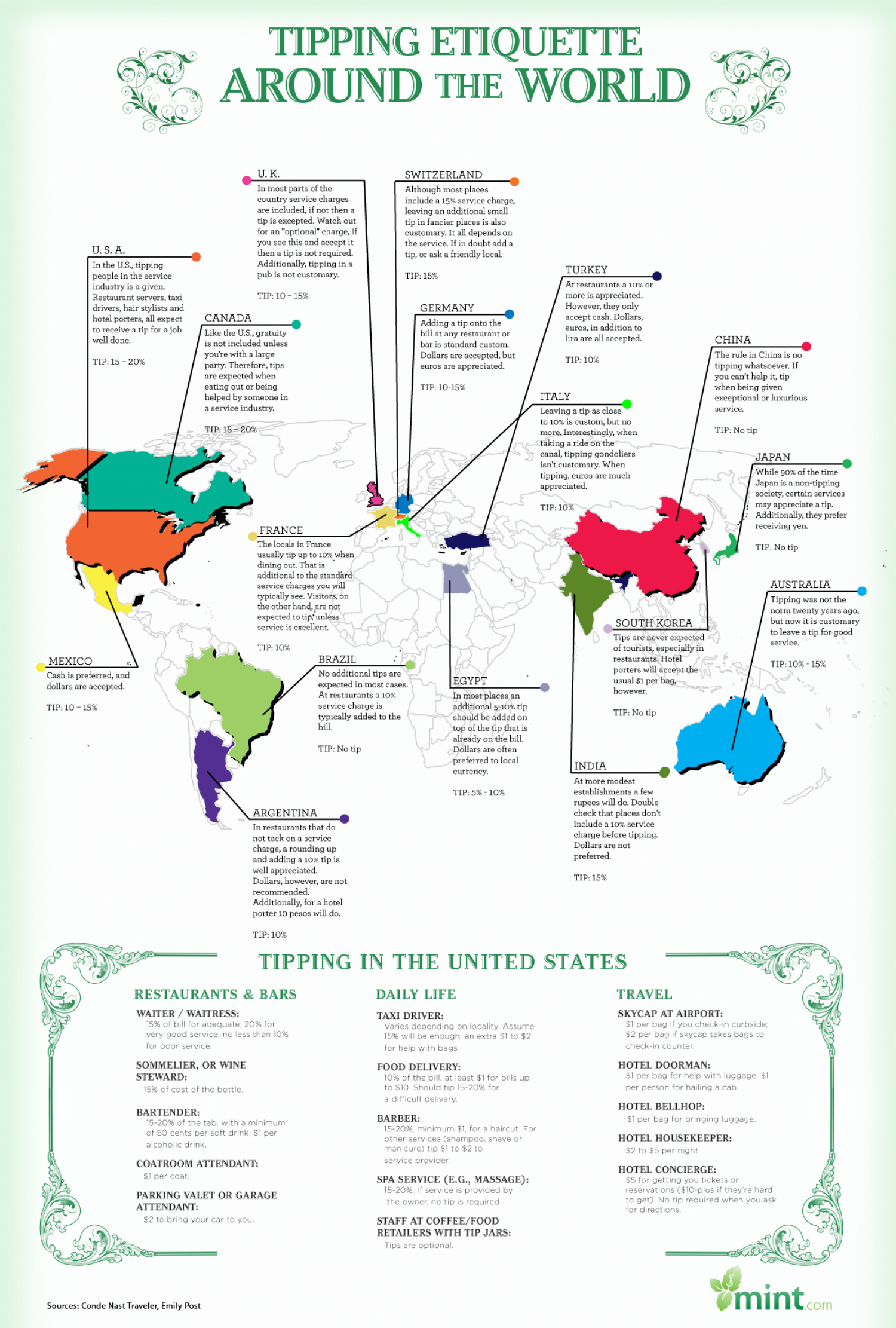 Tipping Etiquette Around The World Infographic