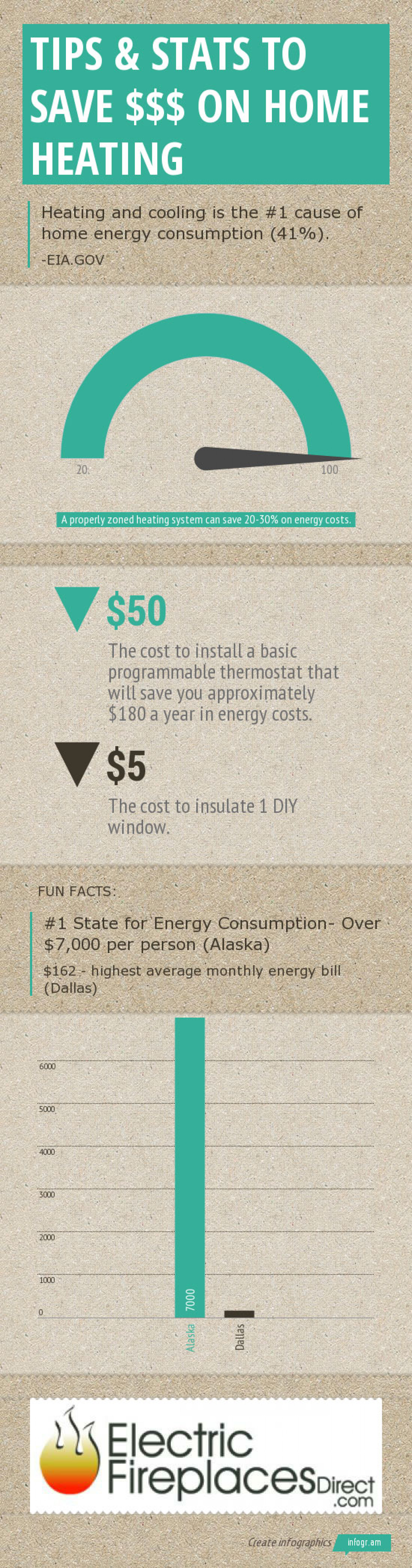 Tips & Stats to Save $$ on Home Heating Infographic