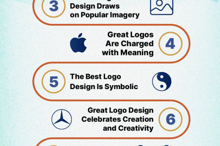 Tips and Advices : Create a perfect logo for your brand  Infographic