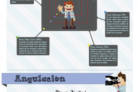 Tips de Cinematografia Infographic
