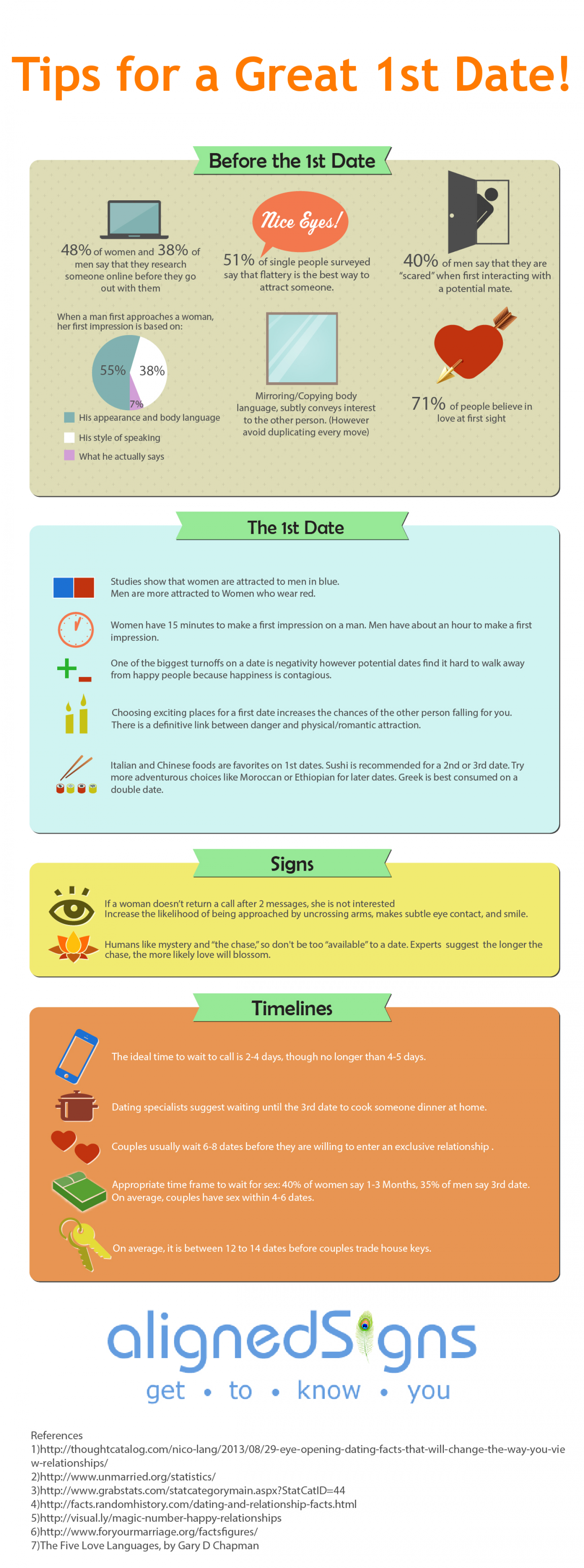 Tips for a Great 1st Date Infographic