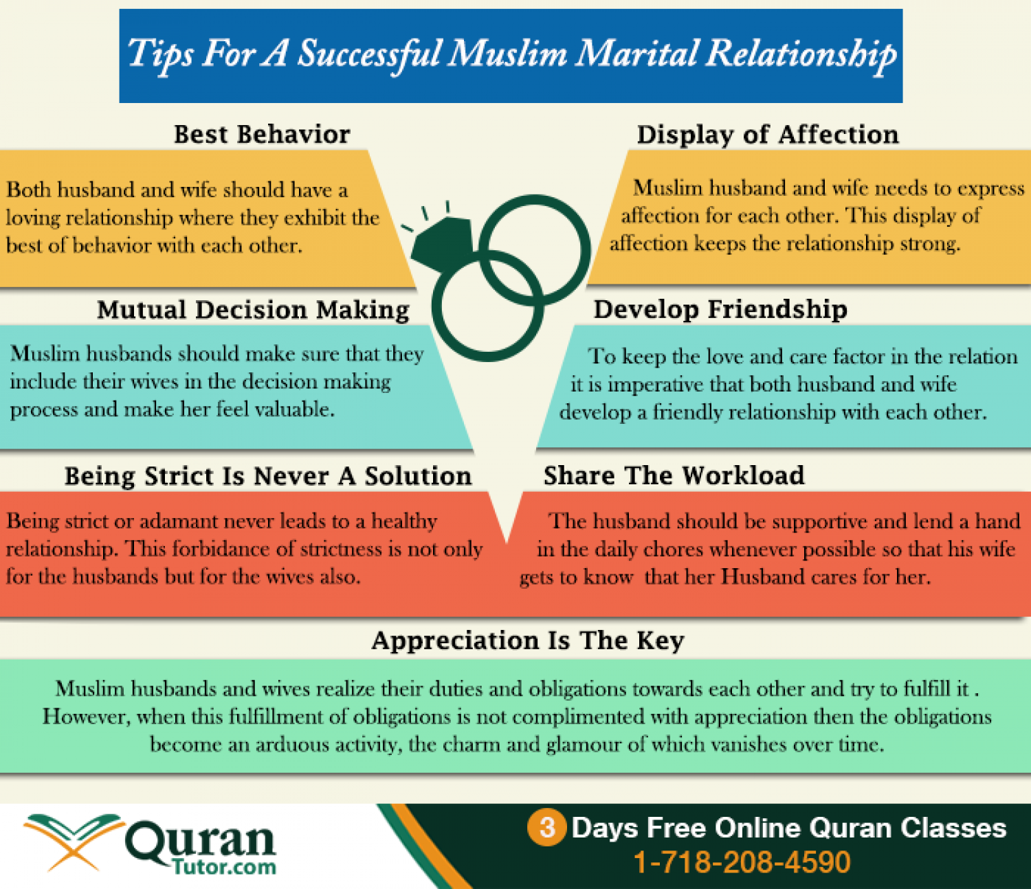 Dating a muslim man advice