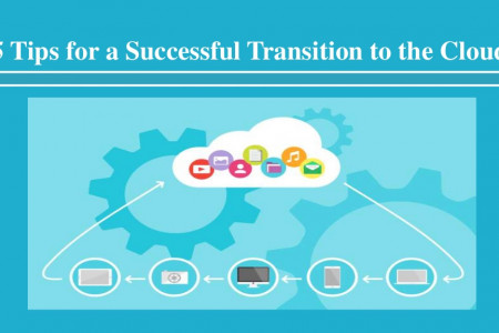 Tips for a Successful Transition to the Cloud Infographic