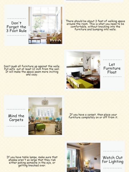 Tips For Arranging Living Room Furniture Infographic