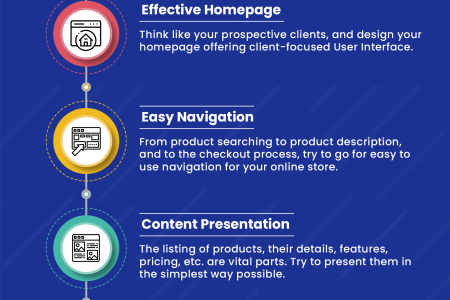 Tips for building eCommerce website to survive during COVID19 Infographic