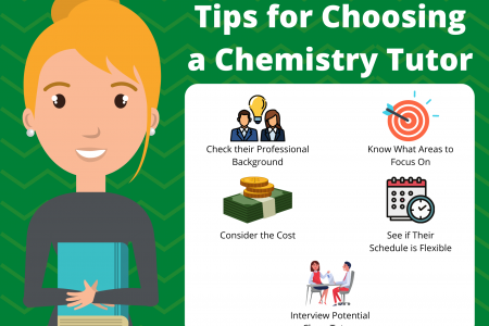 Tips for Choosing a Chemistry Tutor Infographic