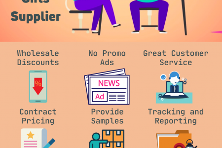 Tips for Choosing a Corporate Gifts Supplier Infographic