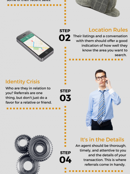 Tips for Choosing a Real Estate Agent Infographic