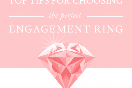 Tips For Choosing The Perfect Engagement Ring  Infographic
