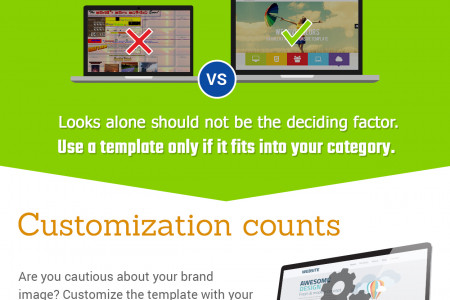 Tips for choosing your website design template Infographic