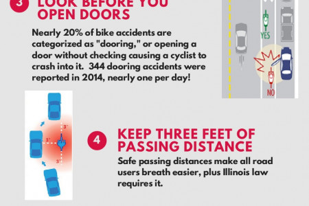 Tips for Drivers to Save Lives Infographic