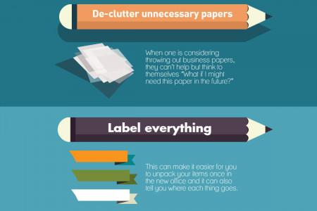 Tips for Easier Office Relocation Infographic
