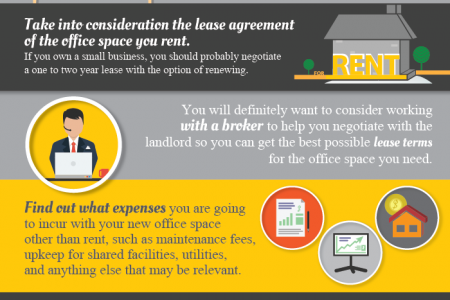 Tips for Finding Office Space Infographic