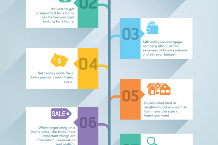 Tips for First-Time Home Buyers Infographic