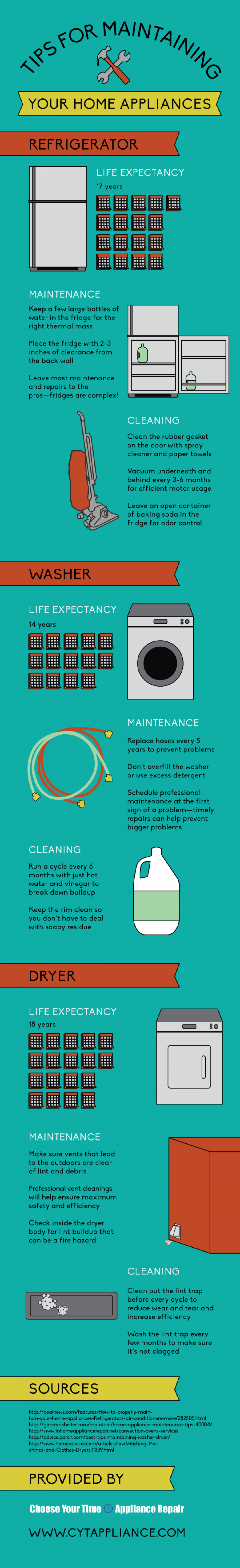 Tips for Maintaining Your Home Appliances Infographic