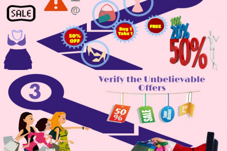 Tips For Online Shopping Infographic