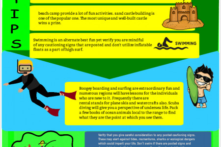 Tips For Perfect Beach Camping in Rishikesh Infographic