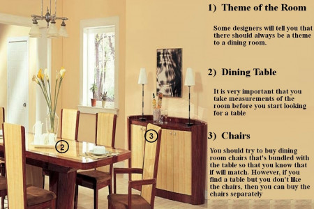 Tips for Perfect Dining Room Infographic