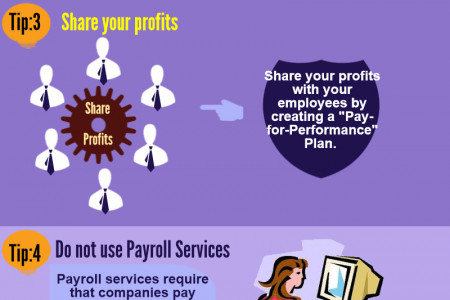 Tips For Profit And Reduce Loss In Small Business Infographic