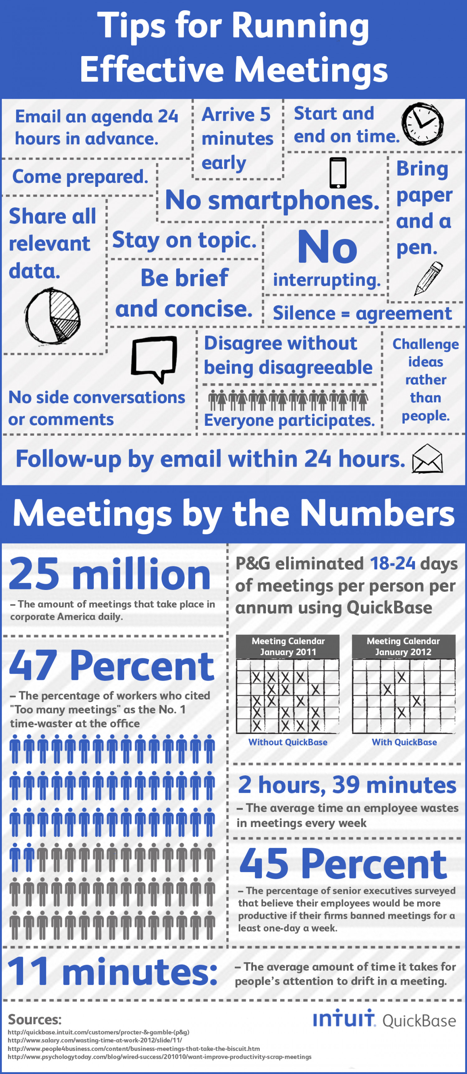 Tips for Running Effective Meetings Infographic