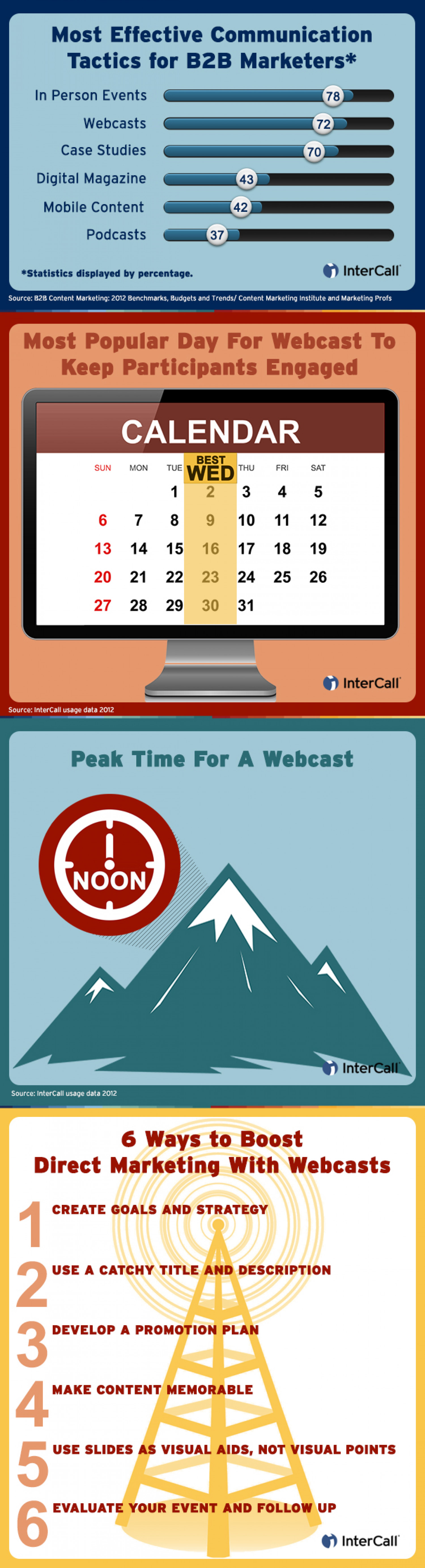 Tips for Turning Ordinary Webcasts into Masterpieces  Infographic