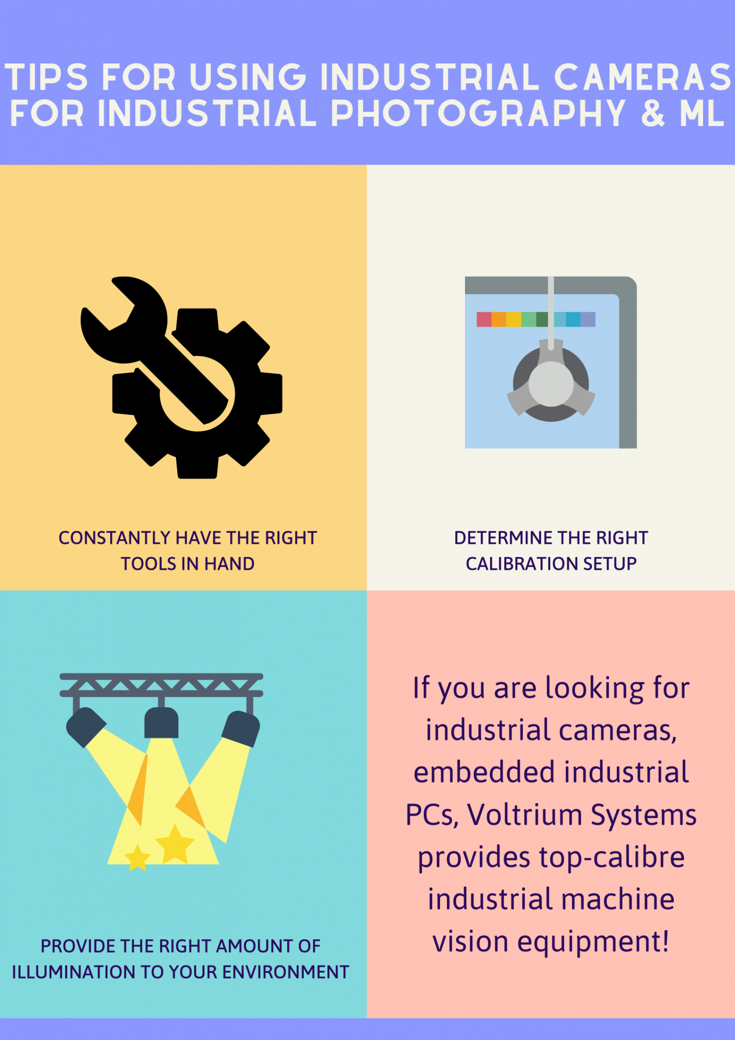 Tips For Using Industrial Cameras For Industrial Photography & ML Infographic