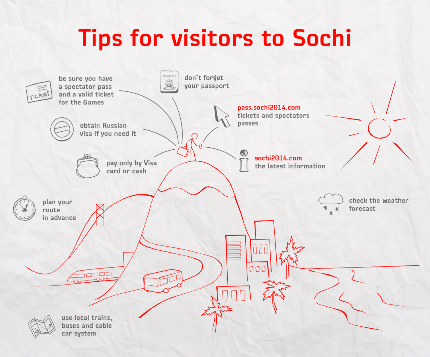 Tips for visitors Infographic